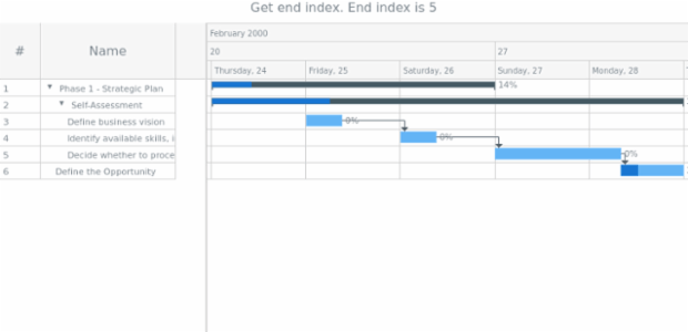 anychart.core.ui.DataGrid.endIndex get created by AnyChart Team