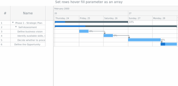 anychart.core.ui.DataGrid.rowHoverFill set asArray created by AnyChart Team