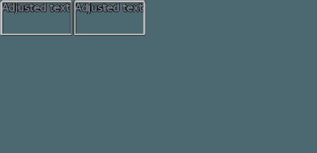 anychart.core.ui.Label.adjustFontSize get created by AnyChart Team