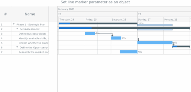 anychart.core.ui.Timeline.lineMarker set asObject created by AnyChart Team