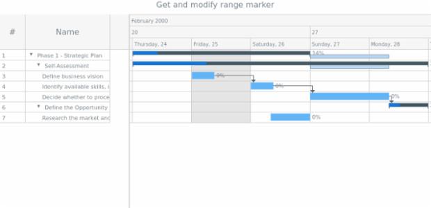 anychart.core.ui.Timeline.rangeMarker get created by AnyChart Team
