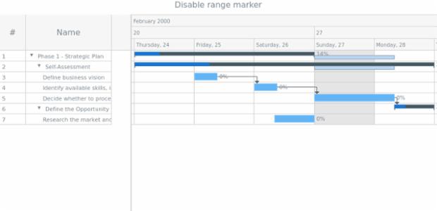 anychart.core.ui.Timeline.rangeMarker set asBool created by AnyChart Team