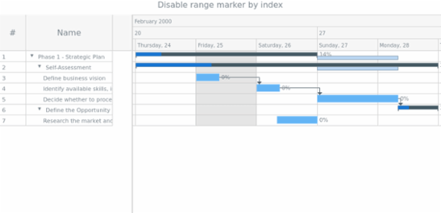 anychart.core.ui.Timeline.rangeMarker set asIndexBool created by AnyChart Team
