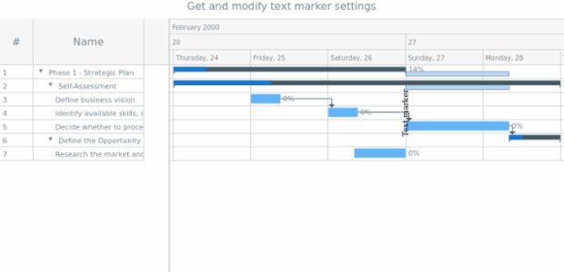 anychart.core.ui.Timeline.textMarker get created by AnyChart Team