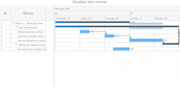 anychart.core.ui.Timeline.textMarker set asBool created by AnyChart Team