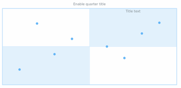 anychart.core.utils.Quarter.title set asBool created by AnyChart Team