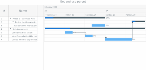 anychart.data.Tree.DataItem.getParent created by AnyChart Team