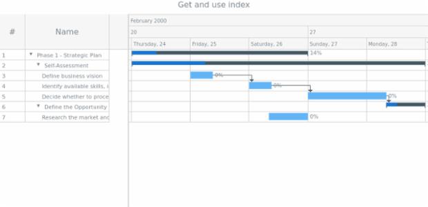 anychart.data.Tree.DataItem.indexOfChild created by AnyChart Team