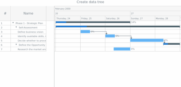 anychart.data.tree created by AnyChart Team