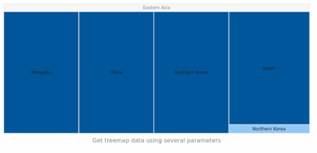 anychart.format.Context.getData treemap created by AnyChart Team