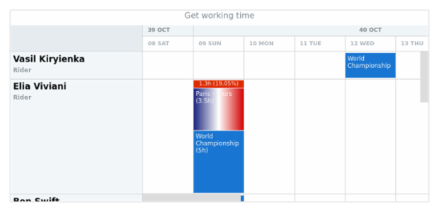 anychart.scales.Calendar.getWorkingSchedule created by AnyChart Team