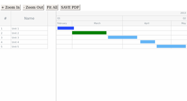 GANTT Chart 03 created by anonymous