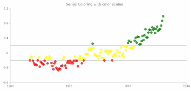 Color_Scale_Conditional_Coloring created by anonymous