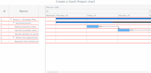 anychart.ganttProject created by anonymous