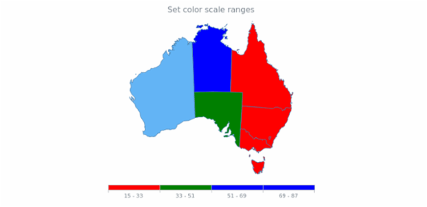 anychart.scales.OrdinalColor.ranges set created by anonymous