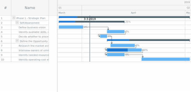 GANTT Timeline 02 created by anonymous