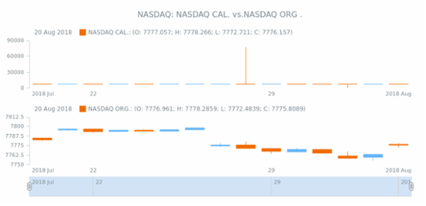 STOCK Candlestick 04 created by anonymous