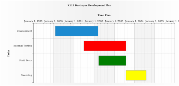 AGST DateTime Axes 01 created by AnyChart Team