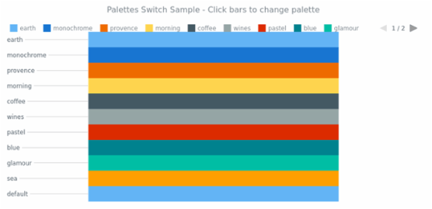 AS Palettes 01 created by AnyChart Team