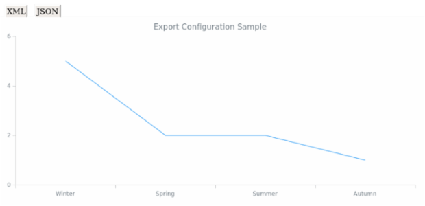 Exports 04 created by AnyChart Team