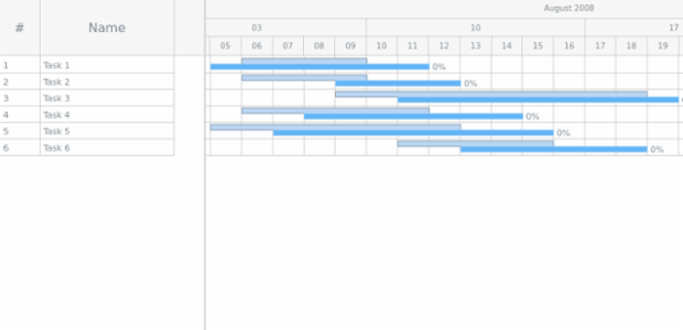 GANTT Chart 04 1 created by AnyChart Team