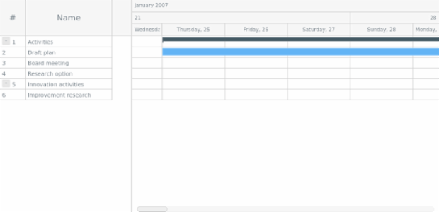 GANTT Chart 14 created by AnyChart Team
