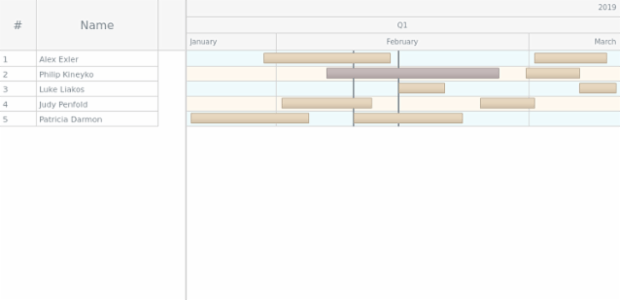 GANTT Timeline 04 created by AnyChart Team