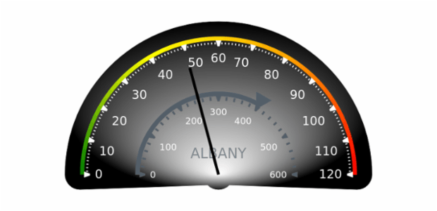 GAUGE Circular 10 created by AnyChart Team