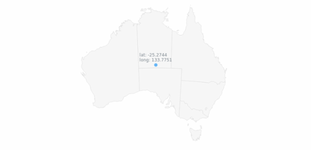 australia created by anonymous