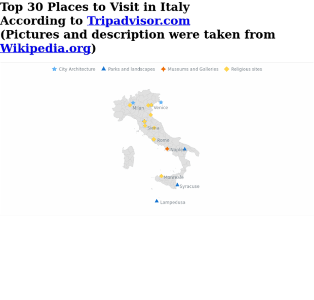 Top 30 Places to Visit in Italy created by anonymous
