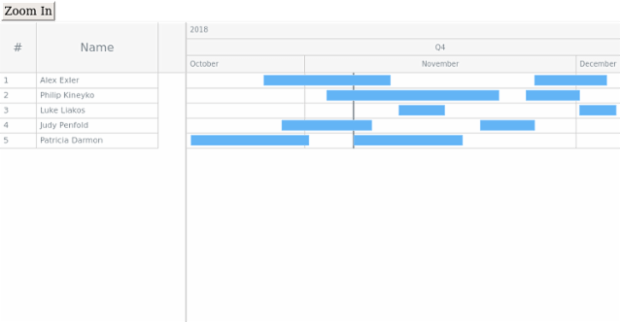 GANTT Timeline 01 created by anonymous