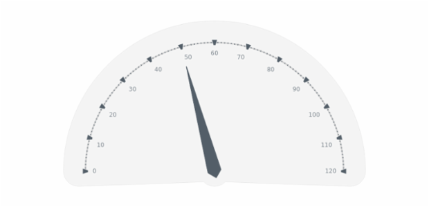 GAUGE Circular 06 created by anonymous