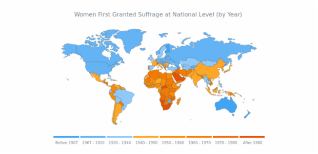 World Women Suffrage Map created by AnyChart Team