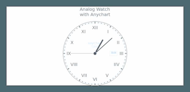 Analog Watch created by AnyChart Team
