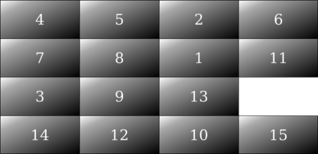 Puzzle 15 created by AnyChart Team