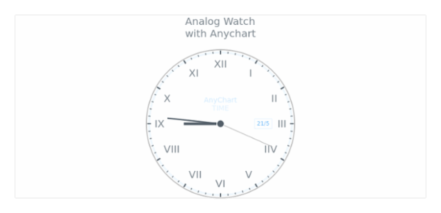 Analog Watch created by AnyChart Team, Here is the gauge that simulates analog watch. It has three needles (for hour, minute and second hands) and two axes. Chart's knob connects all needles. One of the chart's labels is responsible for displaying the current date.