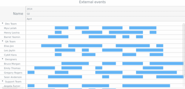 External Events created by AnyChart Team