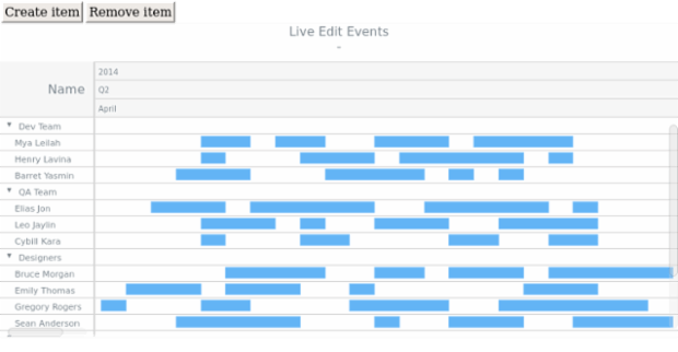 Editing Events created by AnyChart Team