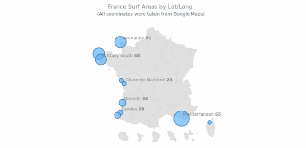 France Surf Areas by Lat Long created by AnyChart Team