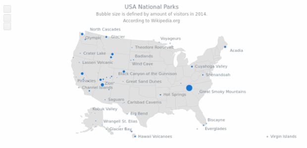 USA National Parks created by AnyChart Team