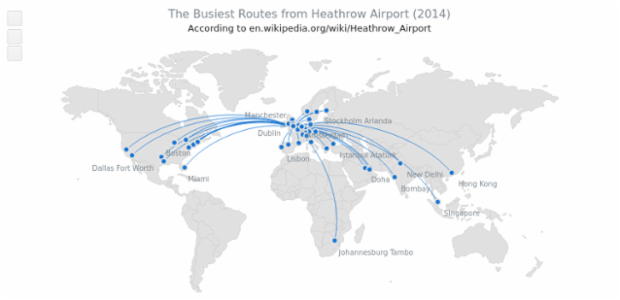 Busiest Routes From Heathrow Airport created by AnyChart Team