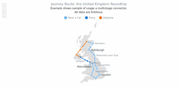 Trip Through the UK created by AnyChart Team