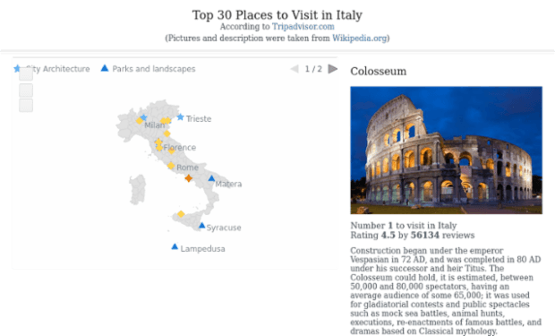 Top 30 Places to Visit in Italy created by AnyChart Team