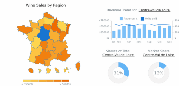 Sales by Region created by AnyChart Team