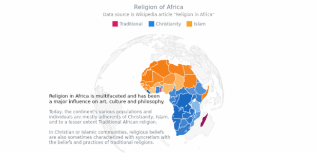Religion in Africa with Orthografic Projection created by AnyChart Team