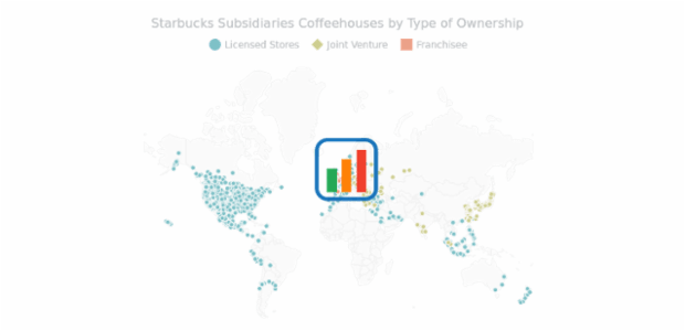 Starbucks Coffeehouses with Mercator Projection created by AnyChart Team