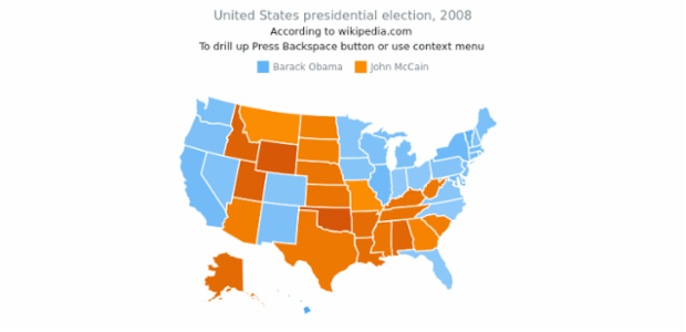 US presidential election 2008 created by AnyChart Team