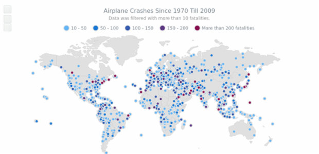 Airplane Crashes since 1970 till 2009 created by AnyChart Team