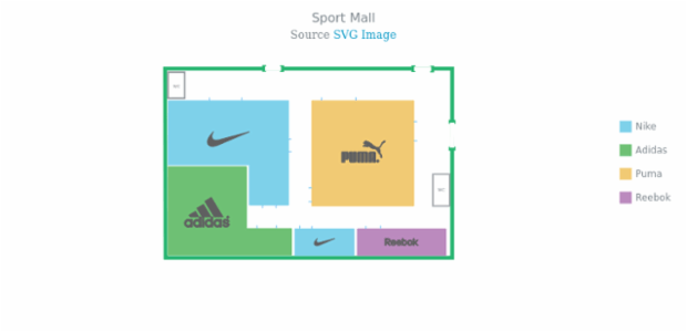 Shop Mall created by AnyChart Team