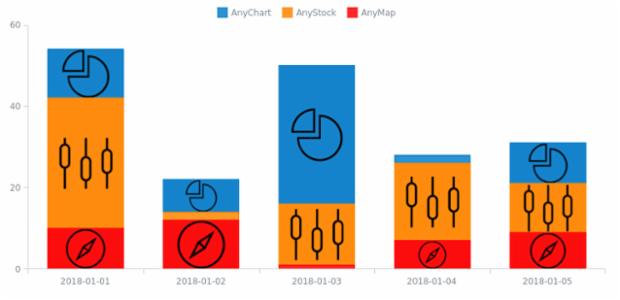 Chart with series logo created by anonymous, This sample describes how to add a series logo to every point a stacked column chart